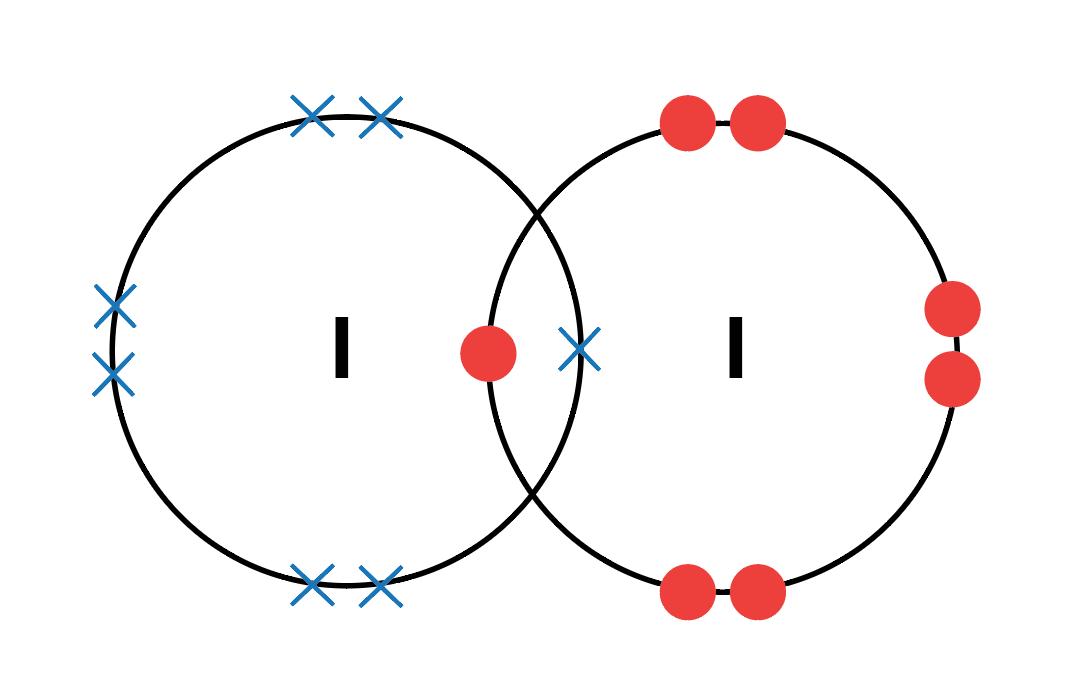 dot diagram i2 wiring diagrams one Be Dot Diagram dot diagram i2 wiring diagram libraries calcium sulfide dot diagram dot diagram i2