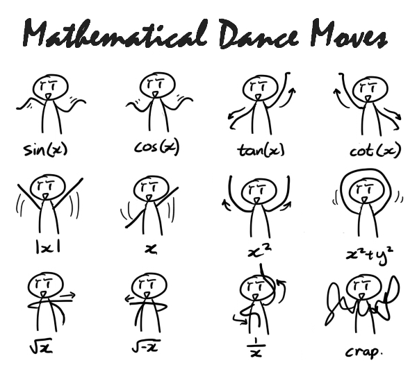 Complex dance moves