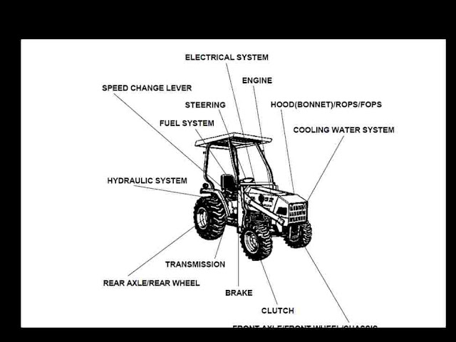 KUBL35 kubota l35 l 35 d complete tractor parts manuals 315pg for sale kubota l35 wiring diagram at crackthecode.co
