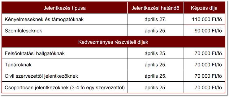 A képzés részvételi díjai, kedvezmények és jelentkezési határidők.