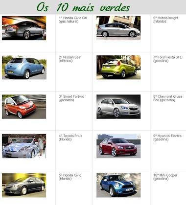 """Os 10 carros mais """"verdes"""""""