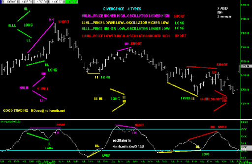 Kd trading forex