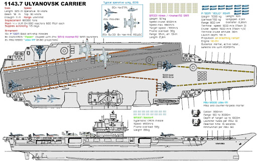 Stunning Future Aircraft Carrier Navy Ship Designs 512 x 323 · 70 kB · jpeg