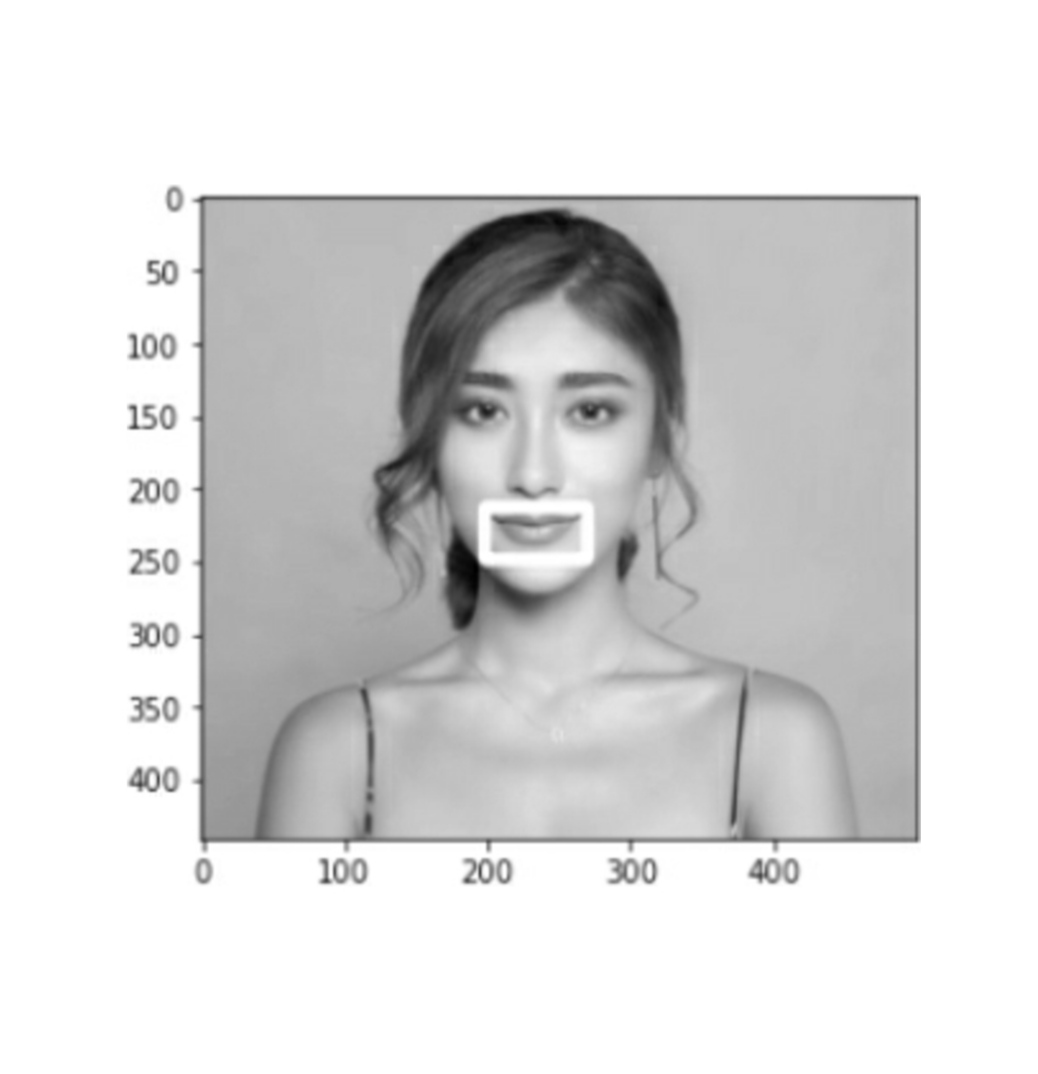 single image smile detecting