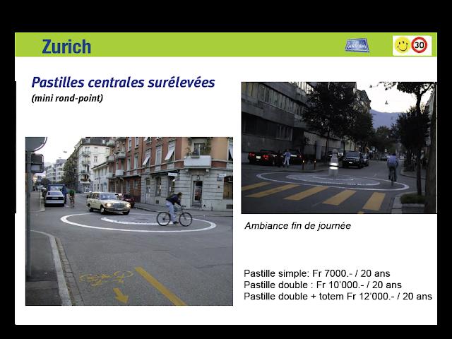 ville à 30, exemples à Zurich