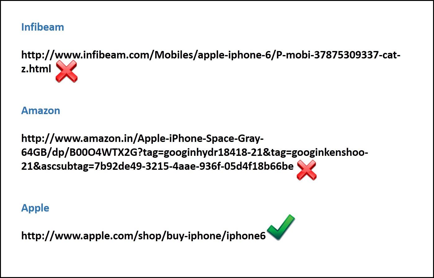 10seos_url_comparison.jpg