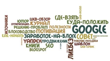 Облако слов - разделов на blogger-ru.blogspot.com