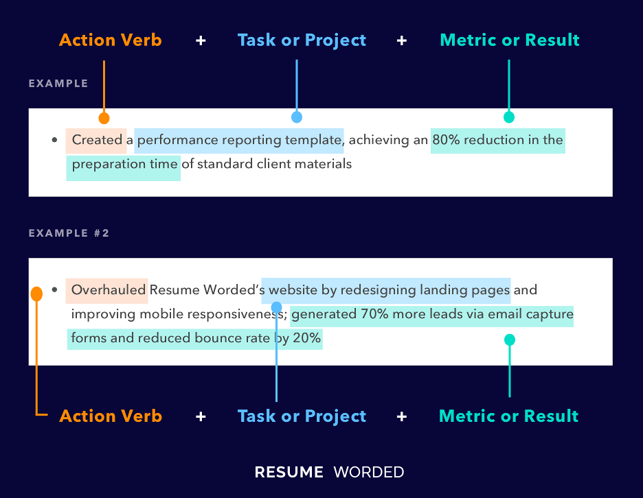 Resume accomplishment format: List an action verb, then task/project and then a metric or result