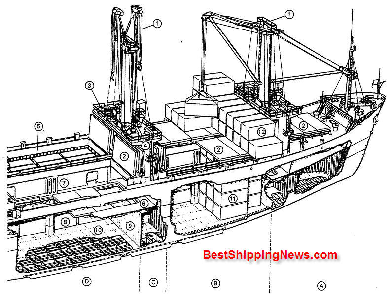cargo ship  general structure  equipment and arrangement    general cargo ship