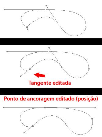 editando a tangente