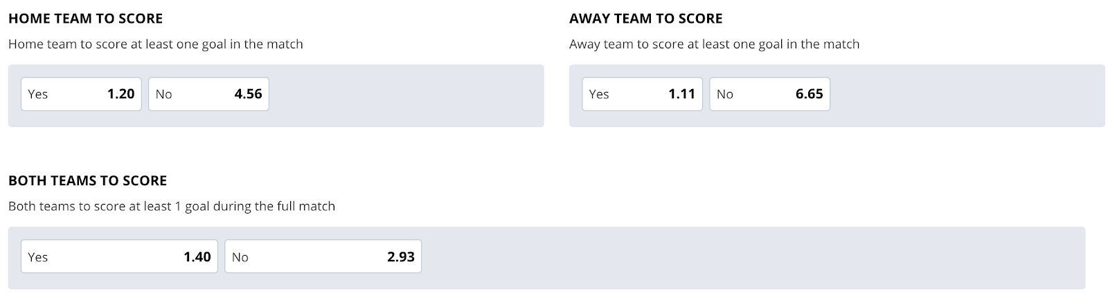 use odds to predict matches home team to score