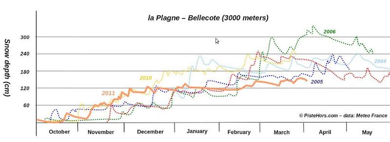 bellecote-2011.jpg height=293 width=800