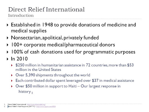 Direct Relief International - Introduction