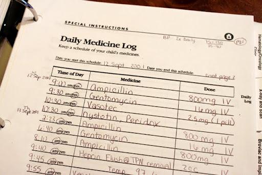 Daily Medicine Log