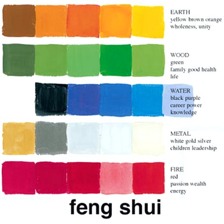 Get that loving feeling using feng shui saturday lunch - Couleur salon feng shui ...