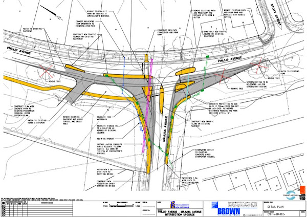 intersection plans