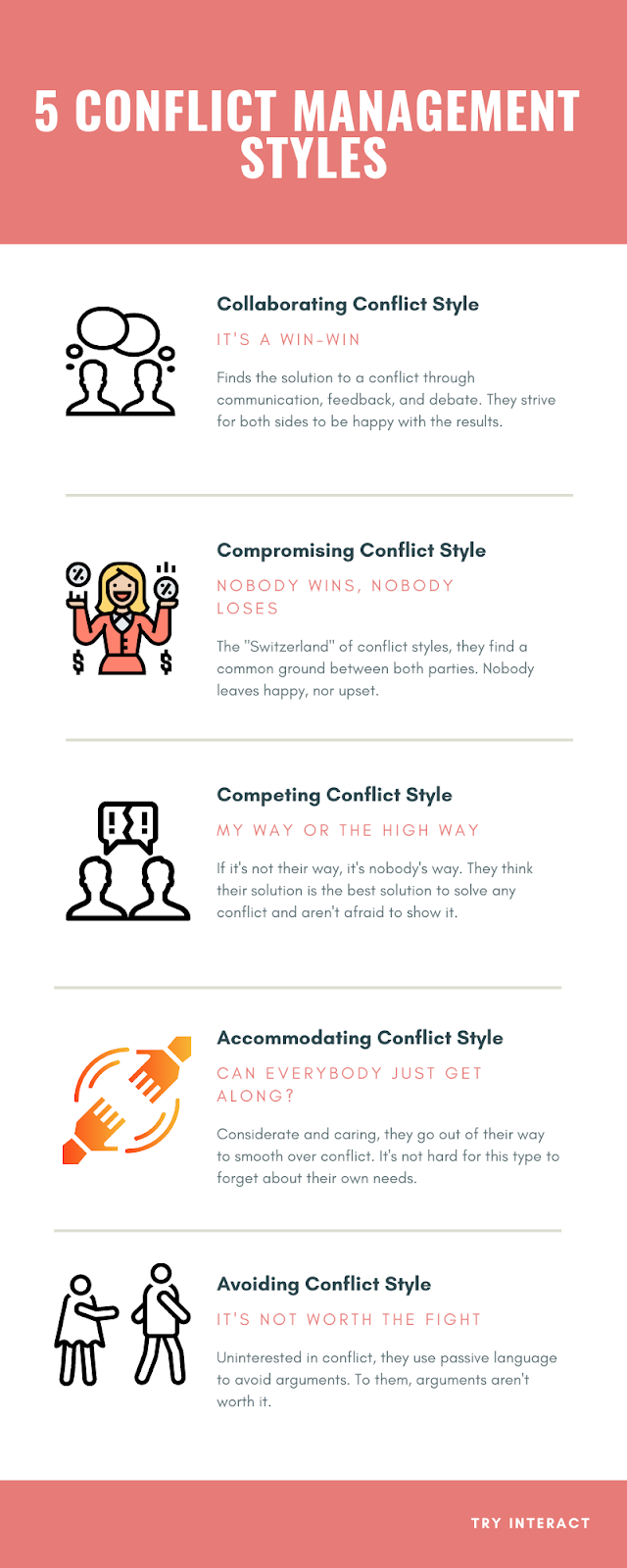 infographic about 5 conflict management styles
