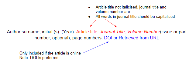 citing an article in apa format