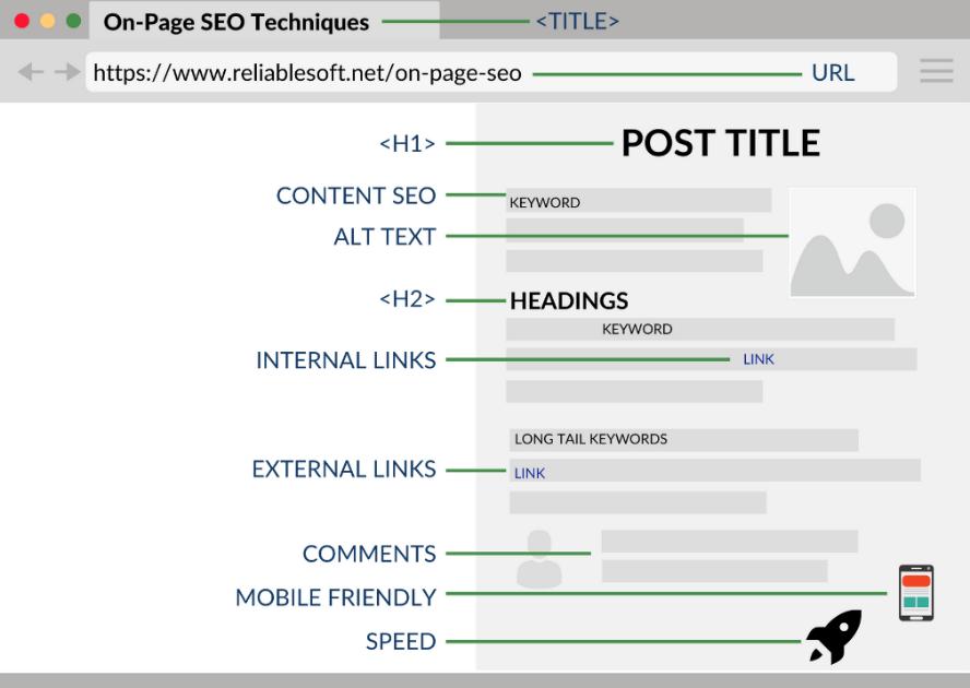 C:\Users\PEJVAK\Downloads\seo-checklist-2021 (2)\image-022.png