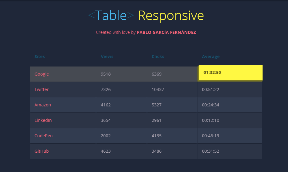 responsive table template