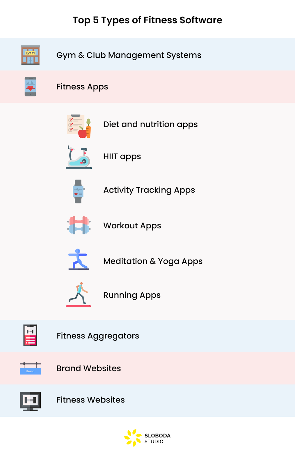 Top 5 Types of Fitness Software