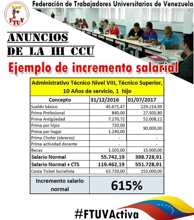 C:UsersGisela LeonPicturesIII CCU. Ejemplo trabajador administrativo.jpg