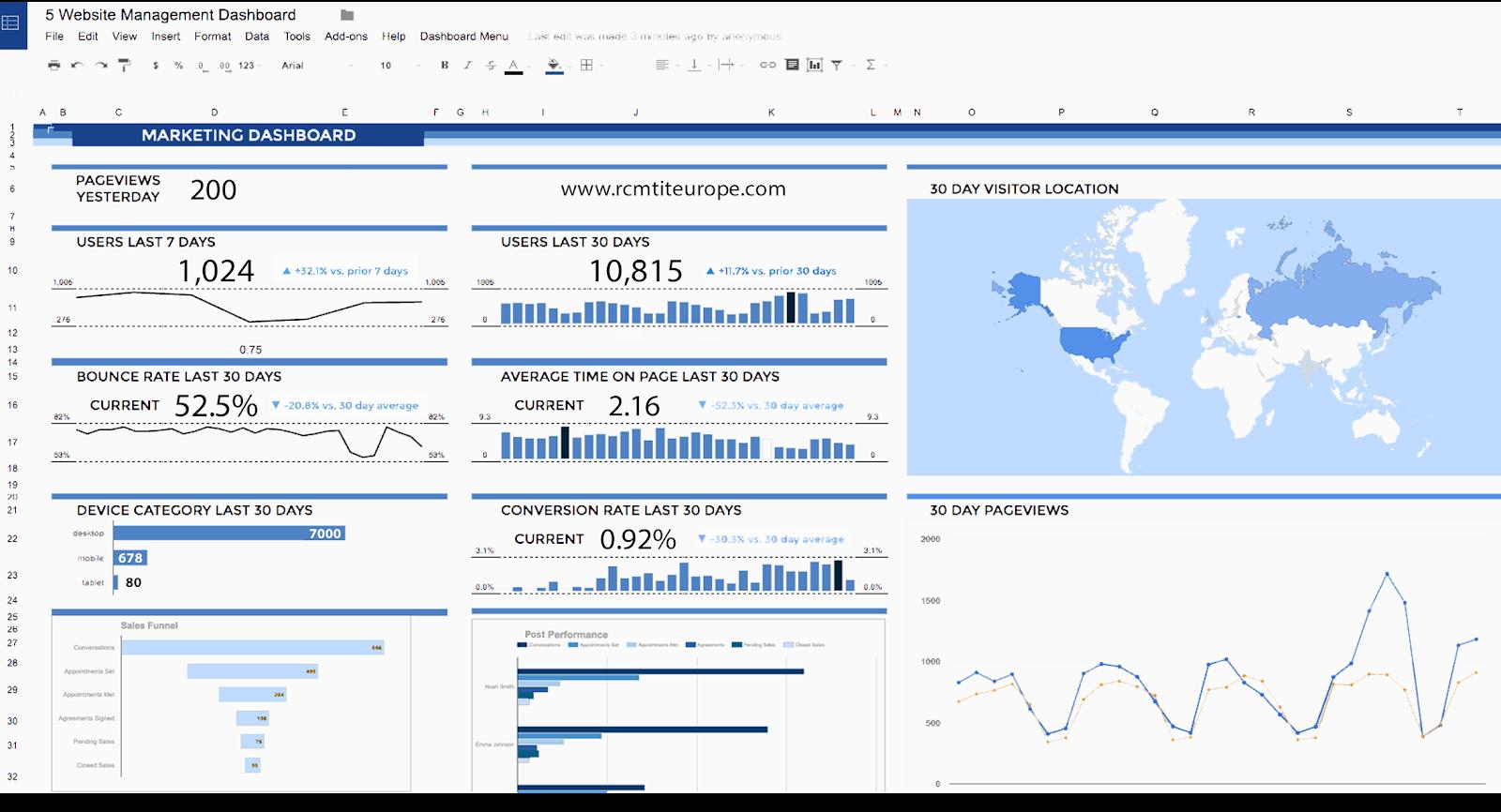 google sheet dashboard