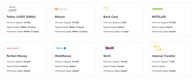 Payment options displayed on exness.com website