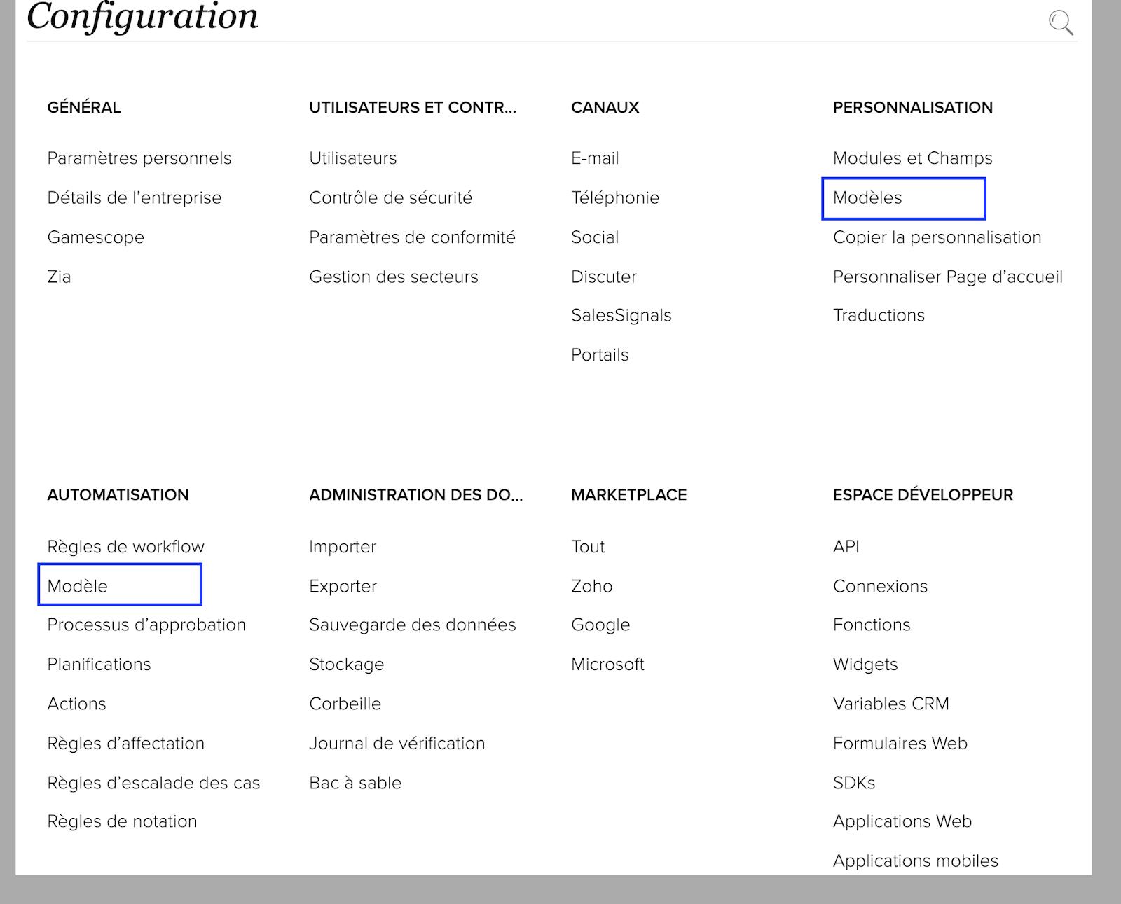 Zoho CRM modèle ou Blueprint : qualification téléphonique