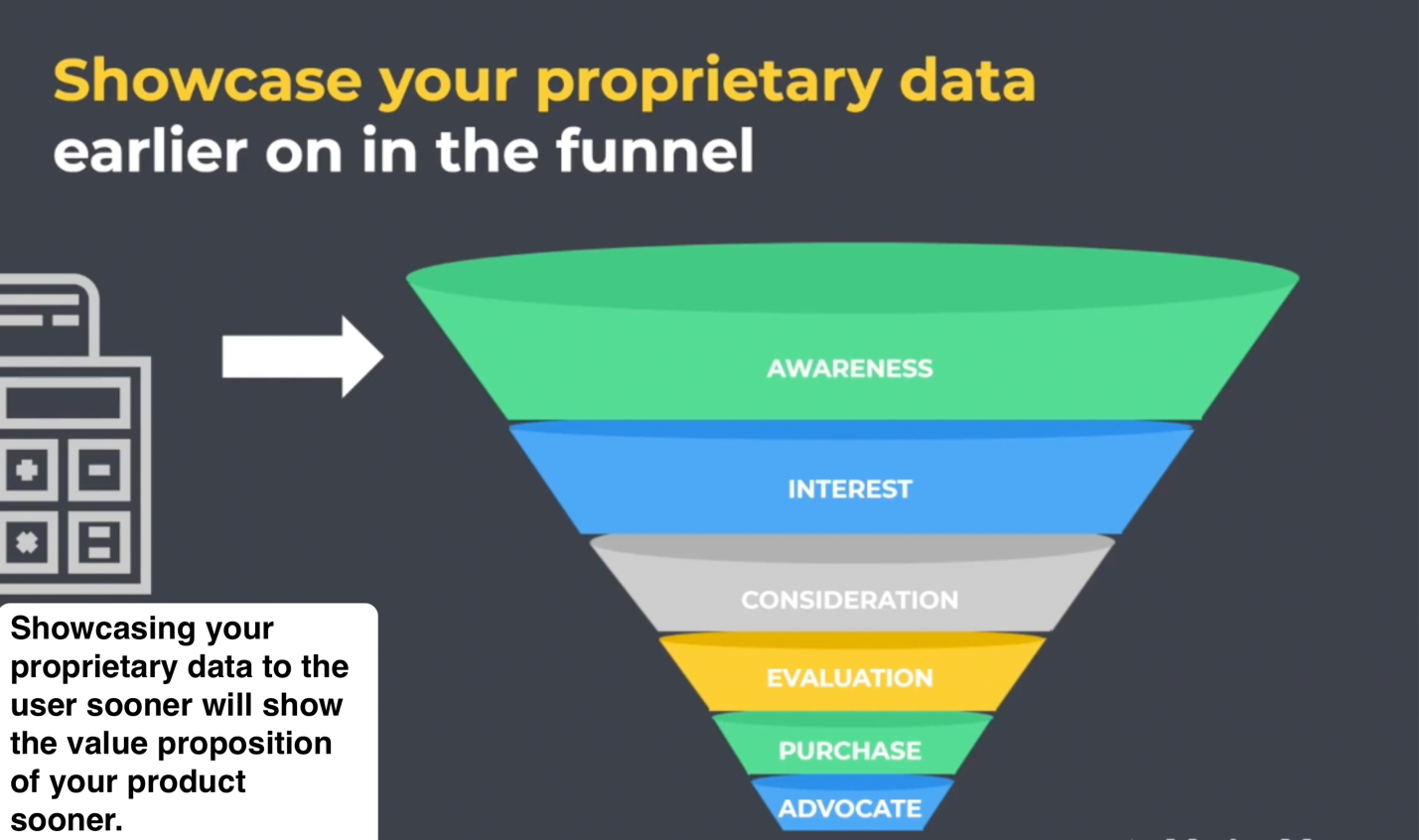 content in the funnel