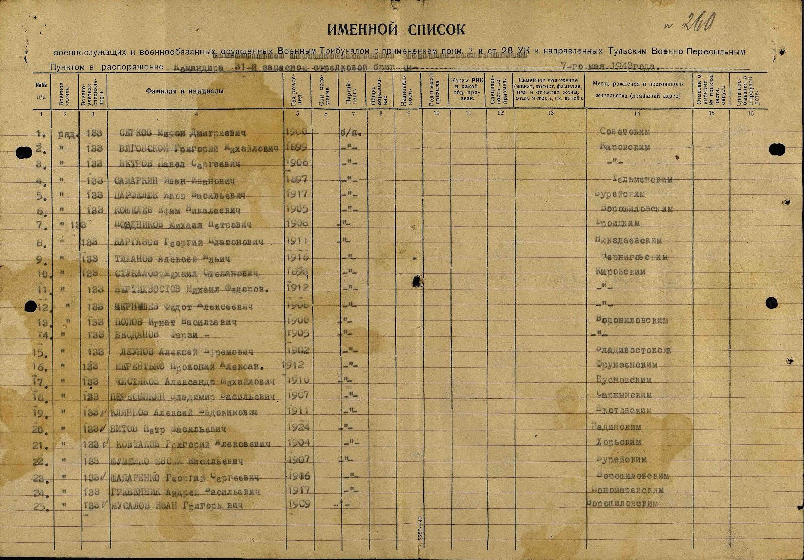 Архивный документ времен Войны