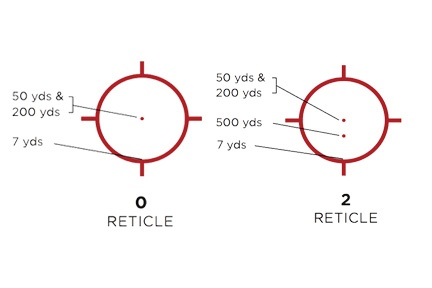 eotech holographic reticles