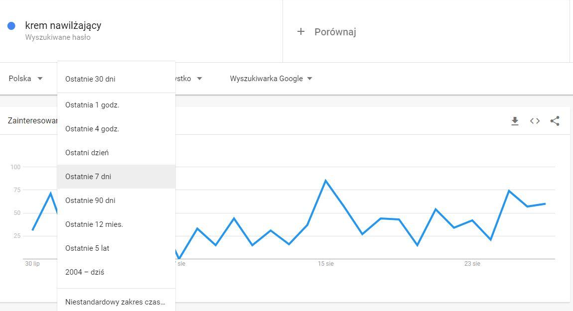Google Trends krok 3