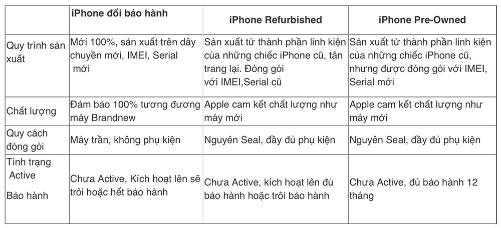 phan-biet-iphon-doi-bao-hanh.jpg
