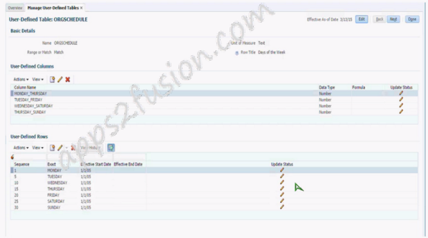 Oracle Fusion Payroll - Formulas and User Defined Tables(Part 1)