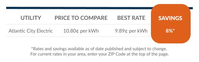 graphic NJ depicting utility savings