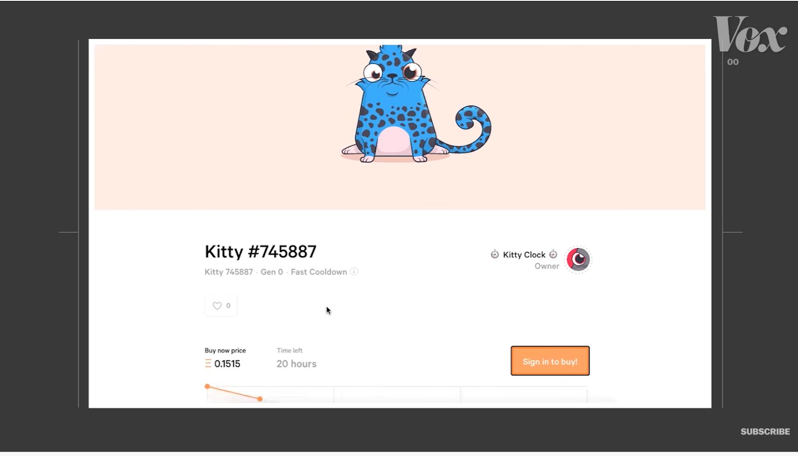 Image from CryptoKitties_NFT developing platform