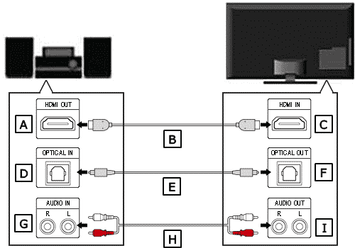 https://www.monitornerds.com/wp-content/uploads/2020/08/DisplayPort-versus-HDMI-for-home-theater.png