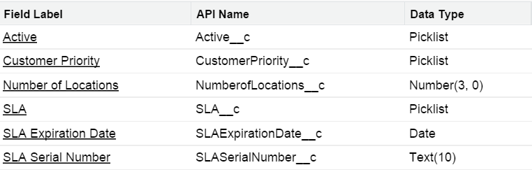 Displaying Additional Salesforce Information for Lookup & Select