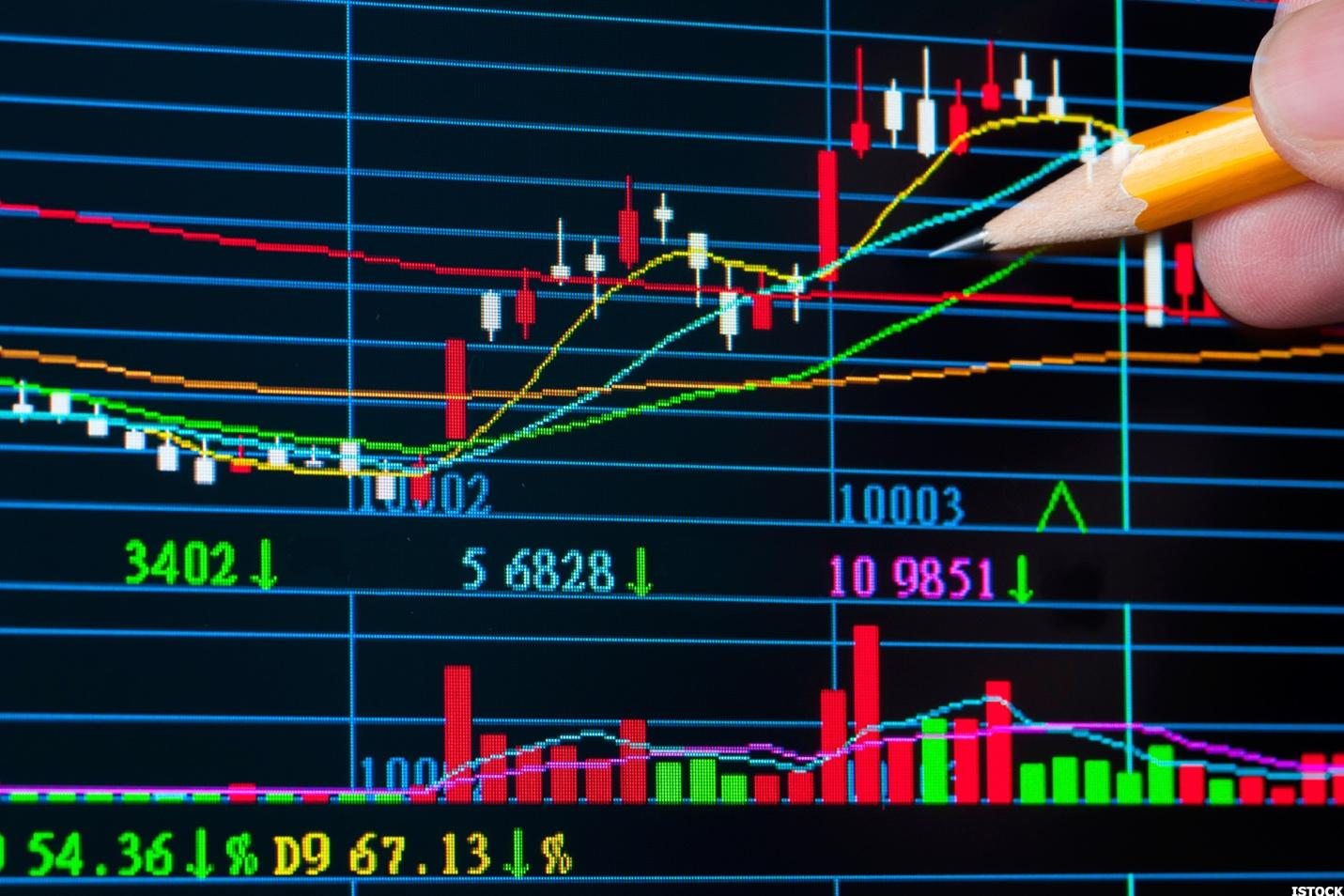 Stock Analysis 101: Technical Analysis - Stock Investing ...