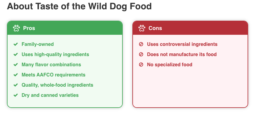 dog food pros and cons