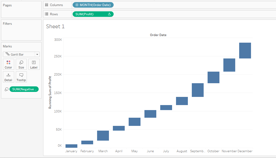 Waterfall Chart in Tableau 34