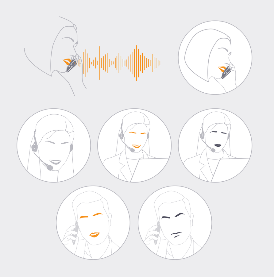 technologie głosowe, voicebot i wirtualny asystent