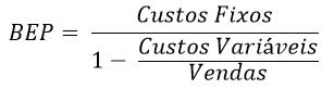 Cálculo do BEP