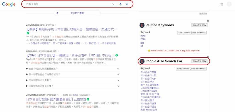 google 關鍵字 分析