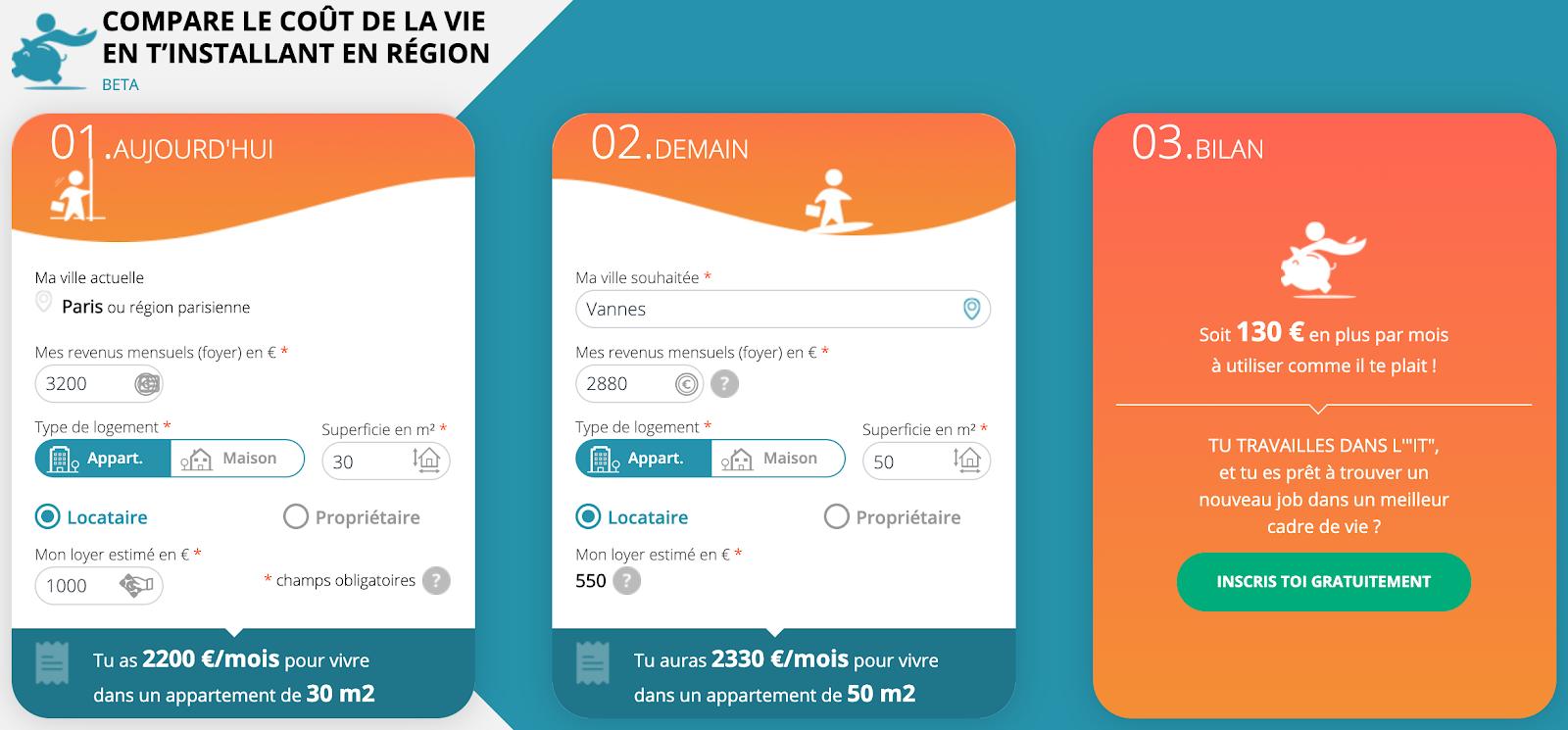 Comparateur coût de la vie Paris province