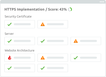 SEMrush HTTPs implementation score