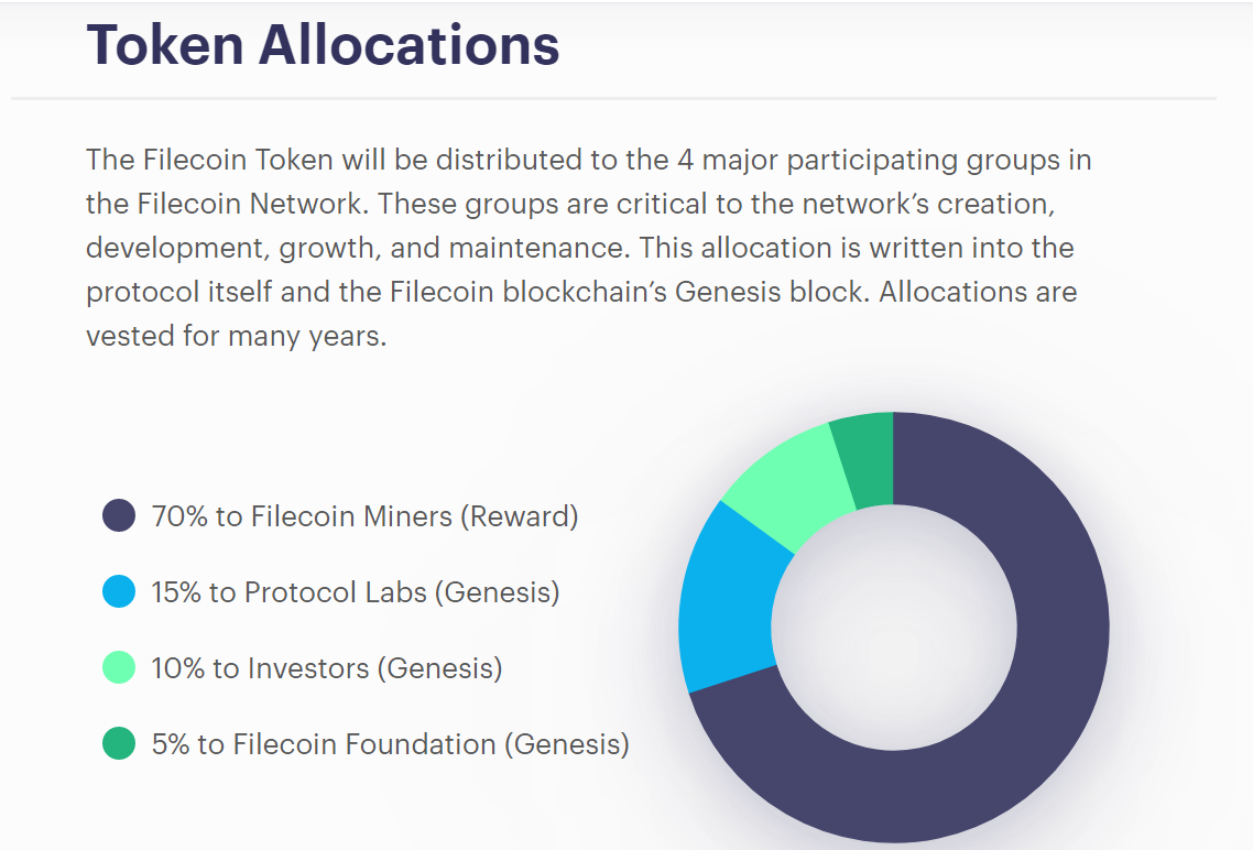Filecoin ICO Review