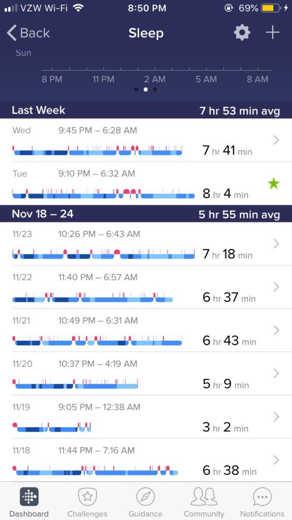 FitBit Sleep Habits - Fitbit Versa review - wearing the Fitbit Versa - Fitbit Versa sleep - sleeping Fitbit Versa - diabetes Fitbit - one drop diabetes - diabetes data - sleep data - Fitbit Versa sleep data