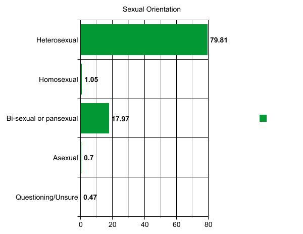 Sexual Orientation.jpg